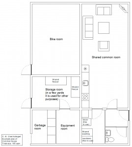 Common house plan